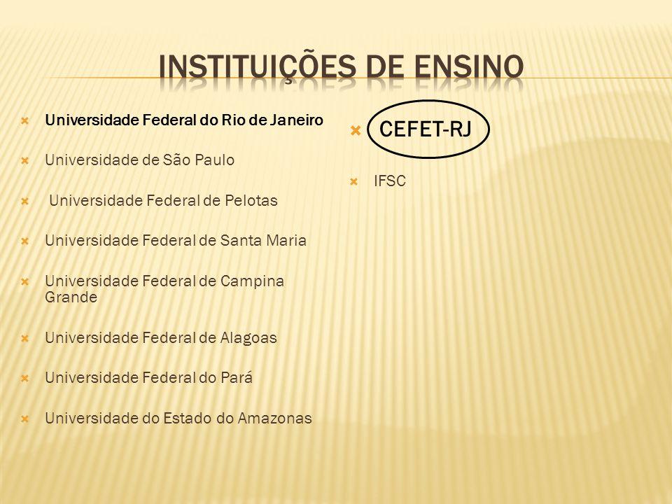 Universidade Federal do Rio de Janeiro Universidade de São Paulo Universidade Federal de Pelotas Universidade Federal de Santa Maria Universidade Fede