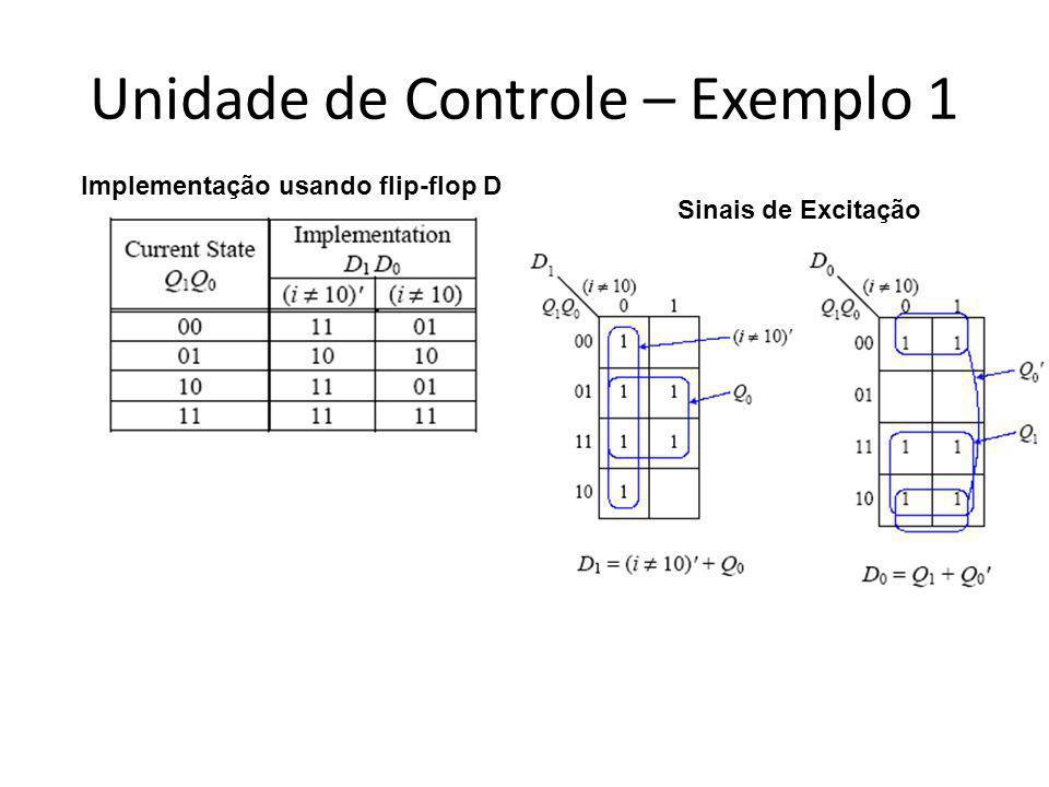 Unidade de Controle – Exemplo 1 Sinais de Excitação Implementação usando flip-flop D