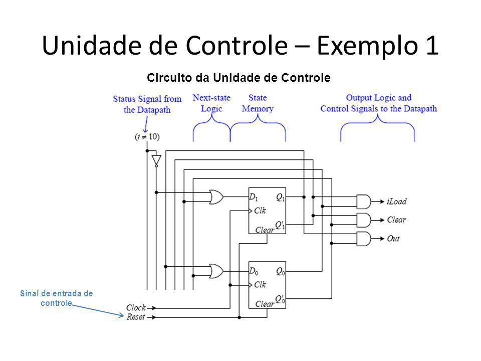 Unidade de Controle – Exemplo 1 Circuito da Unidade de Controle Sinal de entrada de controle