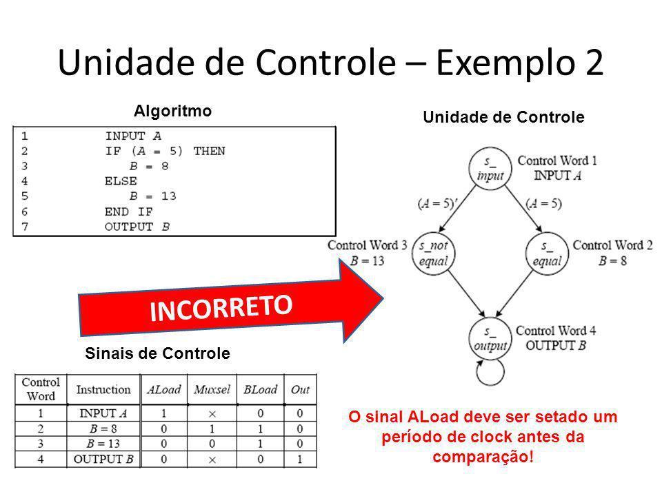 Unidade de Controle – Exemplo 2 Unidade de Controle Sinais de Controle INCORRETO O sinal ALoad deve ser setado um período de clock antes da comparação