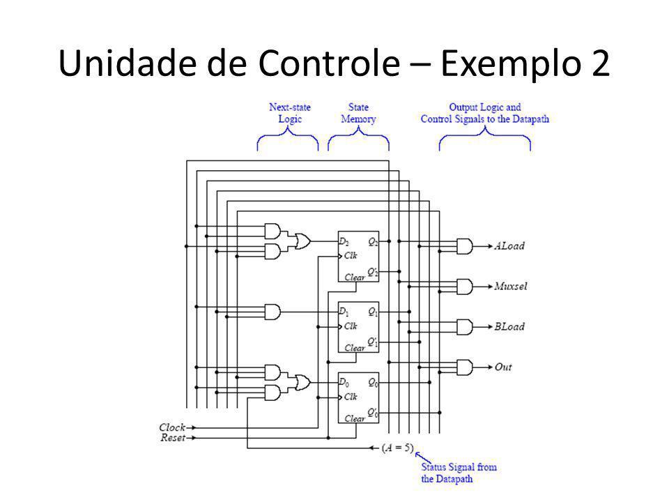 Unidade de Controle – Exemplo 2