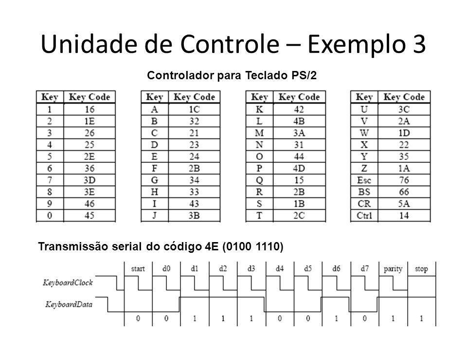 Unidade de Controle – Exemplo 3 Controlador para Teclado PS/2 Transmissão serial do código 4E (0100 1110)
