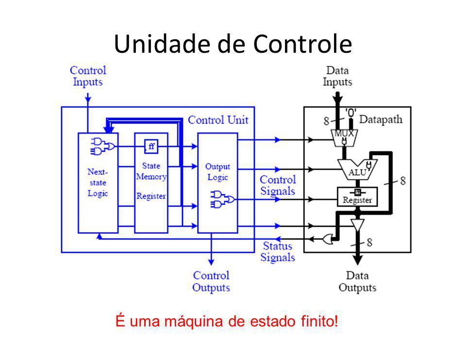 Unidade de Controle É uma máquina de estado finito!