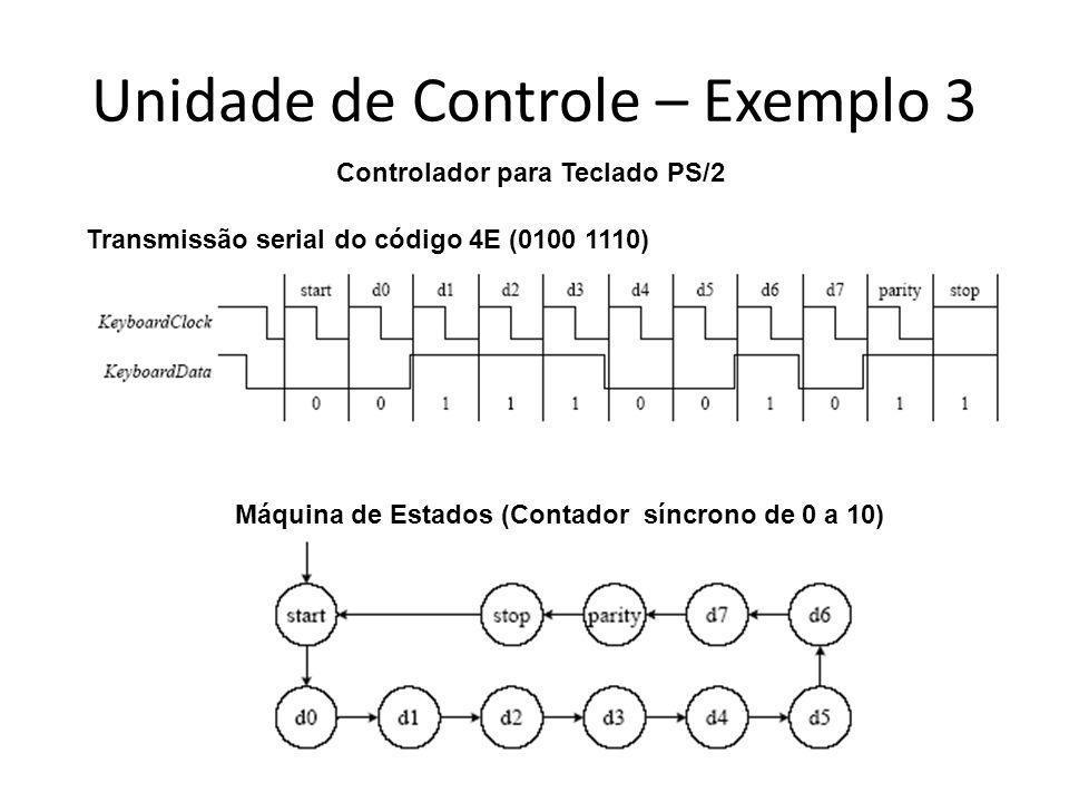 Unidade de Controle – Exemplo 3 Controlador para Teclado PS/2 Transmissão serial do código 4E (0100 1110) Máquina de Estados (Contador síncrono de 0 a