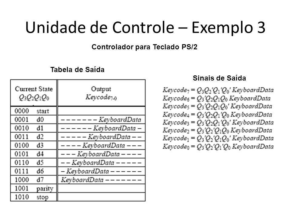 Unidade de Controle – Exemplo 3 Controlador para Teclado PS/2 Tabela de Saída Sinais de Saída