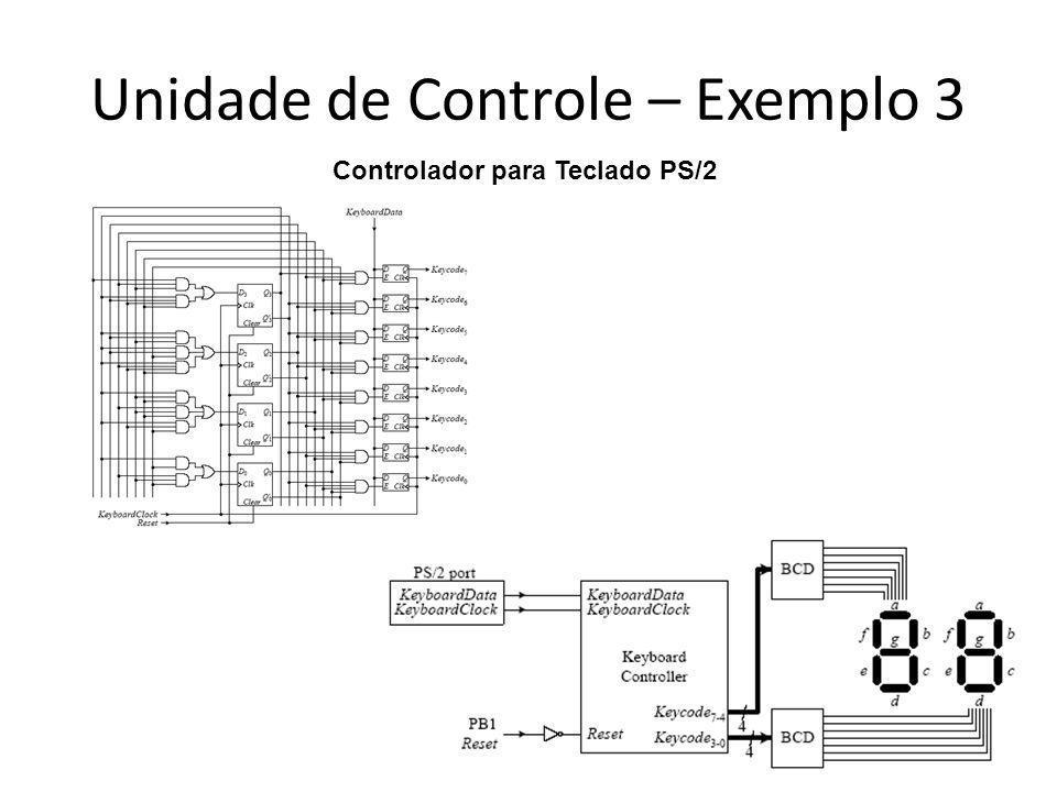 Unidade de Controle – Exemplo 3 Controlador para Teclado PS/2