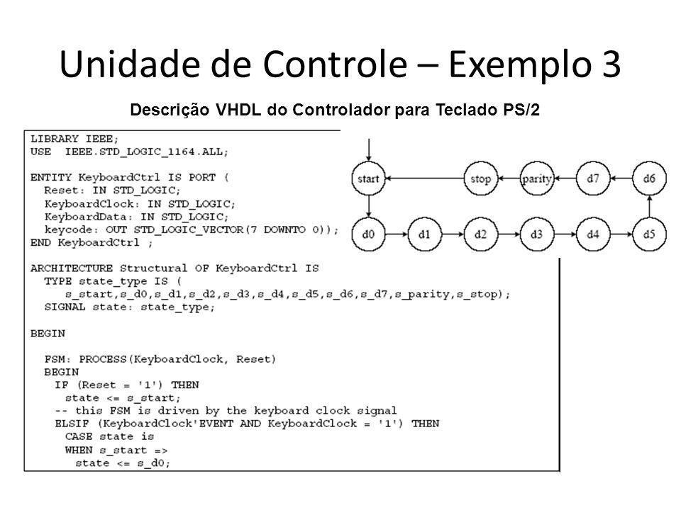 Unidade de Controle – Exemplo 3 Descrição VHDL do Controlador para Teclado PS/2