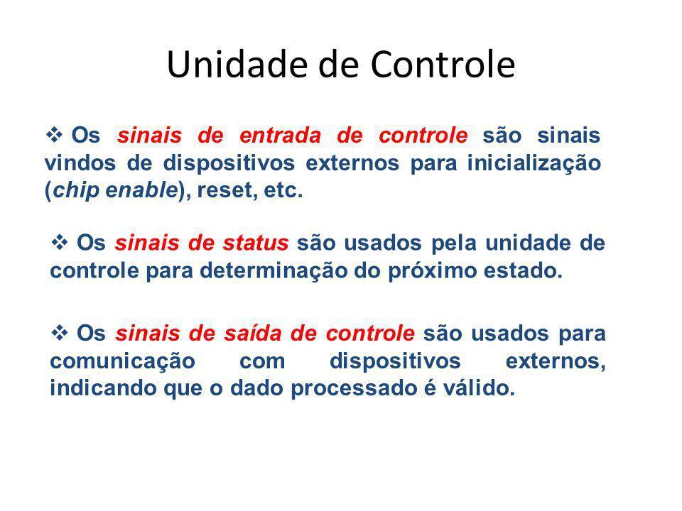 Unidade de Controle Os sinais de status são usados pela unidade de controle para determinação do próximo estado. Os sinais de saída de controle são us