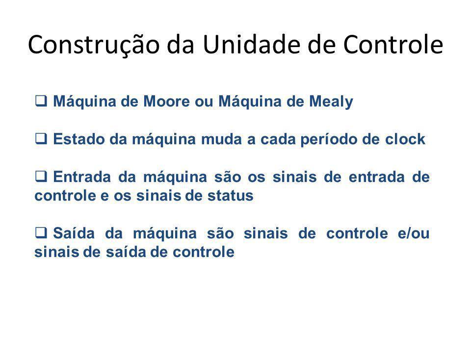 Construção da Unidade de Controle Máquina de Moore ou Máquina de Mealy Estado da máquina muda a cada período de clock Entrada da máquina são os sinais