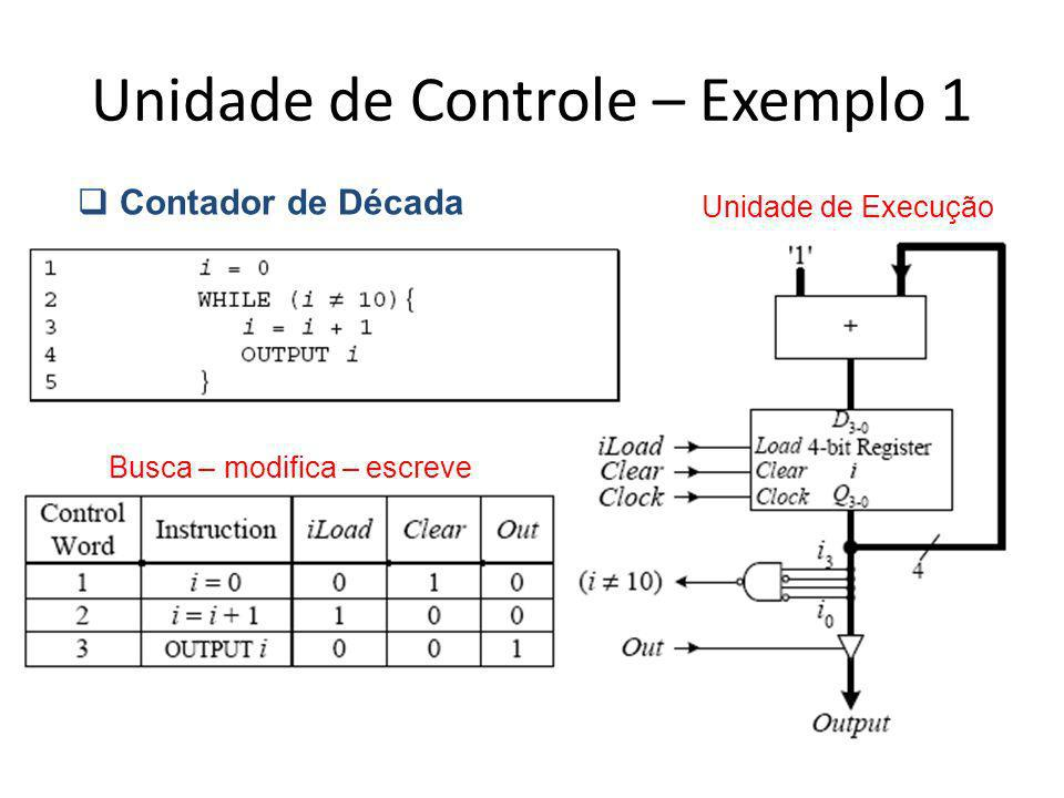 REFERÊNCIA Enoch O.Hwang. Digital Logic and Microprocessor Design With VHDL, 1 st ed.