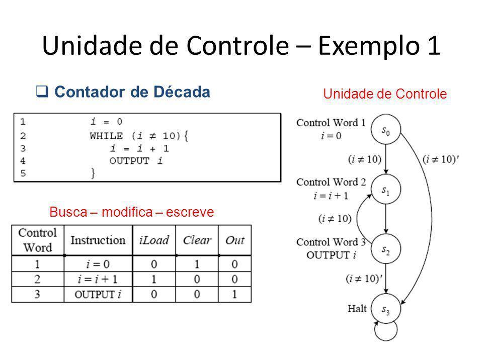 Unidade de Controle – Exemplo 1 Contador de Década Busca – modifica – escreve Unidade de Controle