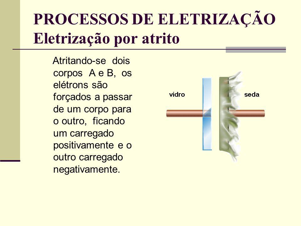 PROCESSOS DE ELETRIZAÇÃO Eletrização por atrito Atritando-se dois corpos A e B, os elétrons são forçados a passar de um corpo para o outro, ficando um