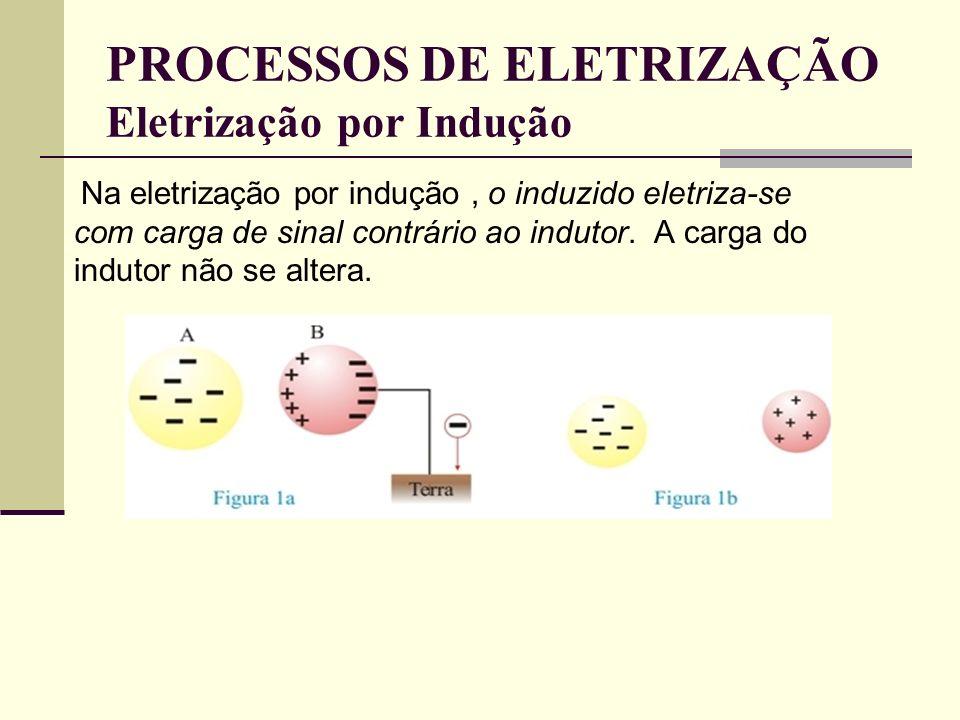 PROCESSOS DE ELETRIZAÇÃO Eletrização por Indução Na eletrização por indução, o induzido eletriza-se com carga de sinal contrário ao indutor. A carga d