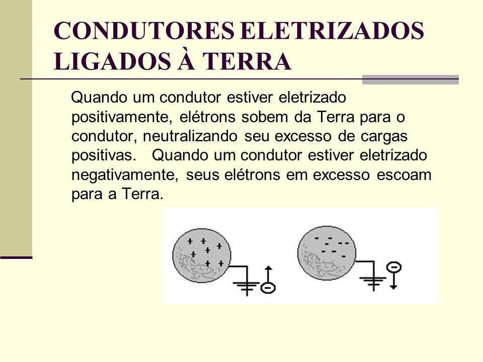 CONDUTORES ELETRIZADOS LIGADOS À TERRA Quando um condutor estiver eletrizado positivamente, elétrons sobem da Terra para o condutor, neutralizando seu