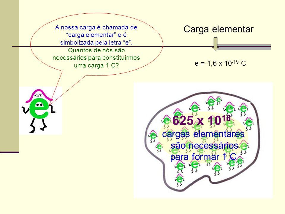 A nossa carga é chamada de carga elementar e é simbolizada pela letra e. Quantos de nós são necessários para constituirmos uma carga 1 C? 625 x 10 16