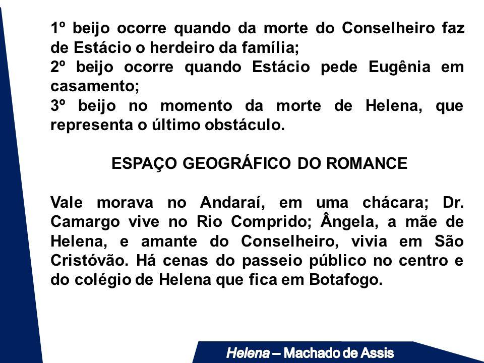 PERSONAGENS PRINCIPAIS: REDONDOS: Helena, além de ser a protagonista da obra, é idealizada por Machado de Assis, sua fonte Inspiradora....