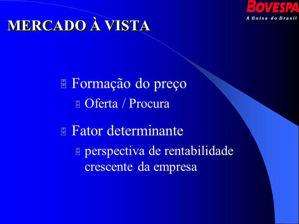 A B o l s a d o B r a s i l Formação do preço Oferta / Procura Fator determinante perspectiva de rentabilidade crescente da empresa MERCADO À VISTA ME
