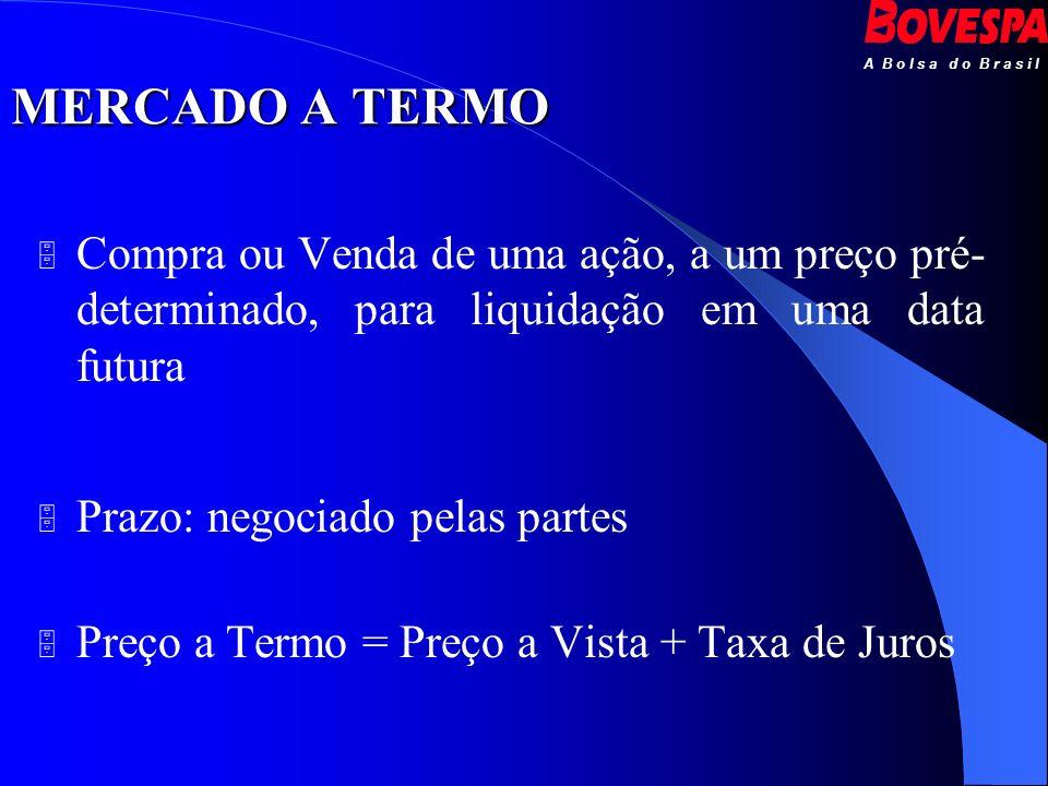A B o l s a d o B r a s i l MERCADO A TERMO Compra ou Venda de uma ação, a um preço pré- determinado, para liquidação em uma data futura Prazo: negoci