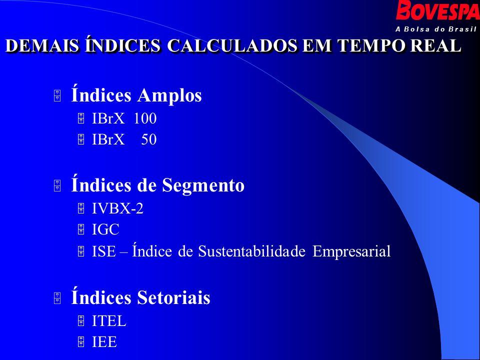 A B o l s a d o B r a s i l Índices Amplos IBrX 100 IBrX 50 Índices de Segmento IVBX-2 IGC ISE – Índice de Sustentabilidade Empresarial Índices Setori