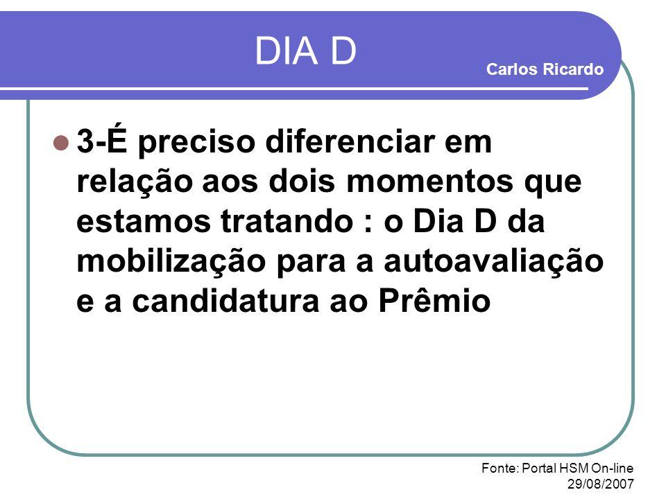 Carlos Ricardo Fonte: Portal HSM On-line 29/08/2007 DIA D 3-É preciso diferenciar em relação aos dois momentos que estamos tratando : o Dia D da mobil