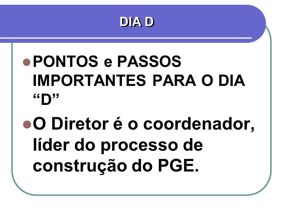 DIA D PONTOS e PASSOS IMPORTANTES PARA O DIA D O Diretor é o coordenador, líder do processo de construção do PGE.
