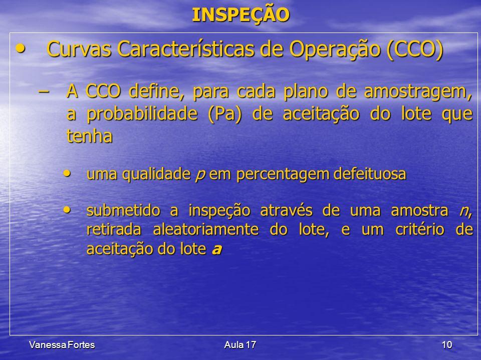 Vanessa FortesAula 1710 Curvas Características de Operação (CCO) Curvas Características de Operação (CCO) –A CCO define, para cada plano de amostragem