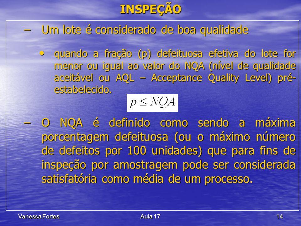 Vanessa FortesAula 1714 –Um lote é considerado de boa qualidade quando a fração (p) defeituosa efetiva do lote for menor ou igual ao valor do NQA (nív
