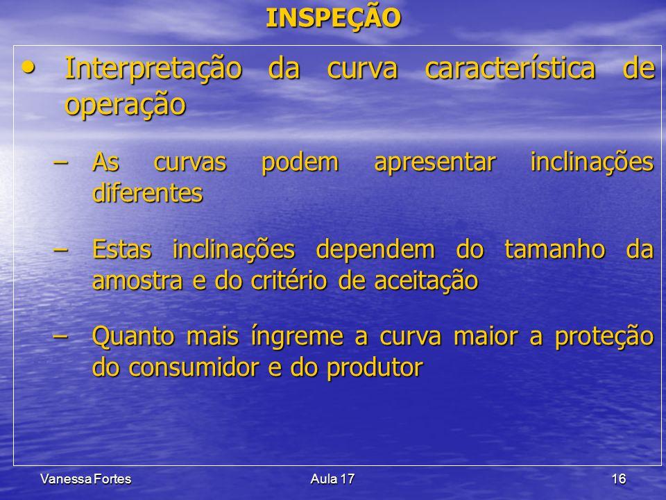 Vanessa FortesAula 1716 Interpretação da curva característica de operação Interpretação da curva característica de operação –As curvas podem apresenta