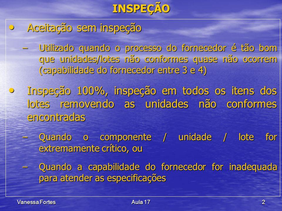 Vanessa FortesAula 172 Aceitação sem inspeção Aceitação sem inspeção –Utilizado quando o processo do fornecedor é tão bom que unidades/lotes não confo