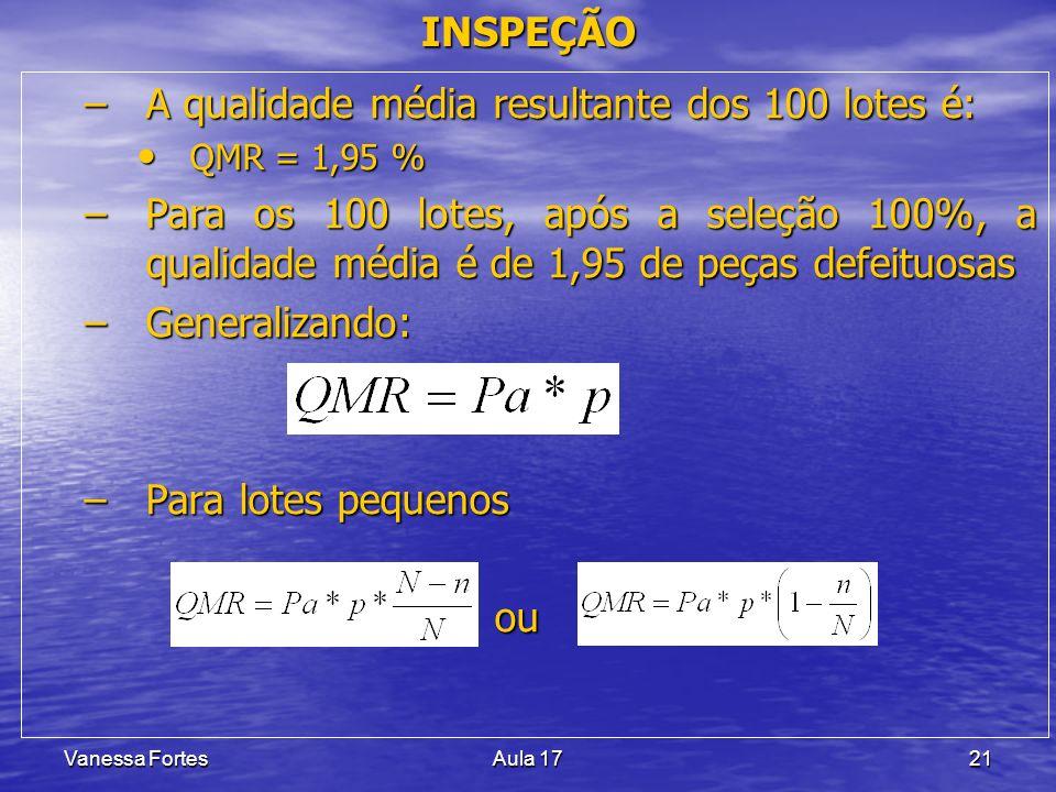 Vanessa FortesAula 1721 –A qualidade média resultante dos 100 lotes é: QMR = 1,95 % QMR = 1,95 % –Para os 100 lotes, após a seleção 100%, a qualidade