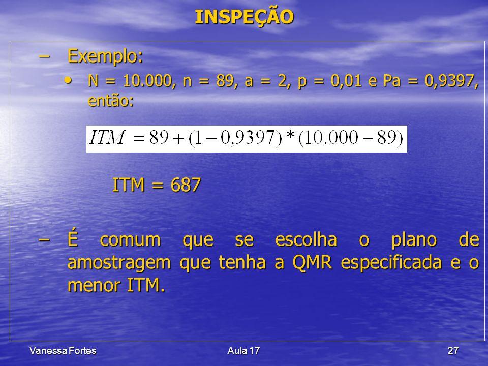 Vanessa FortesAula 1727 –Exemplo: N = 10.000, n = 89, a = 2, p = 0,01 e Pa = 0,9397, então: N = 10.000, n = 89, a = 2, p = 0,01 e Pa = 0,9397, então: