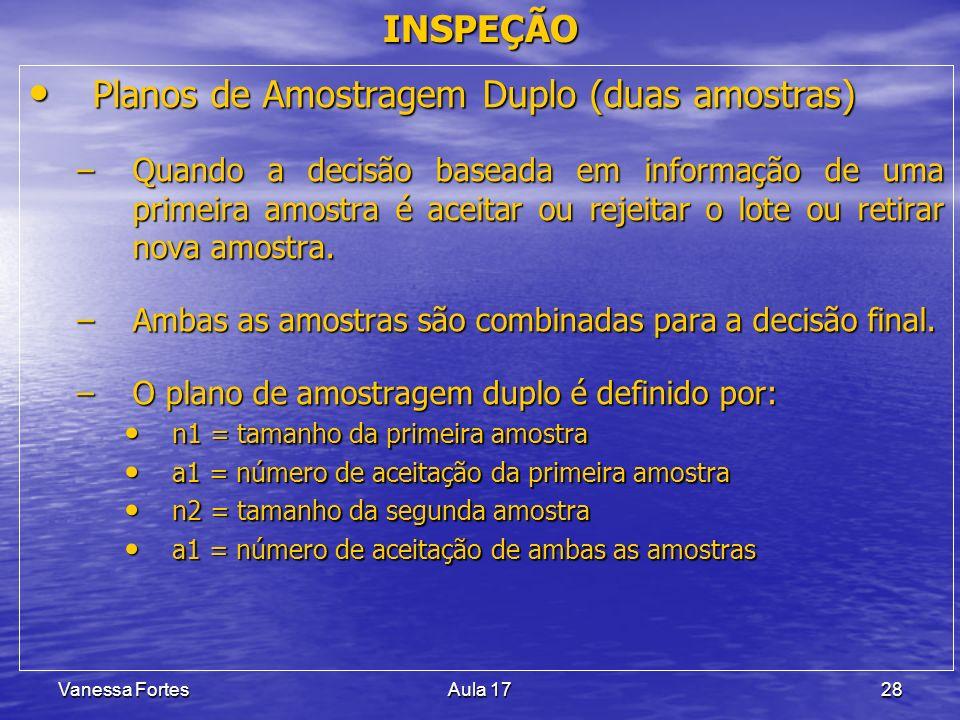 Vanessa FortesAula 1728 Planos de Amostragem Duplo (duas amostras) Planos de Amostragem Duplo (duas amostras) –Quando a decisão baseada em informação