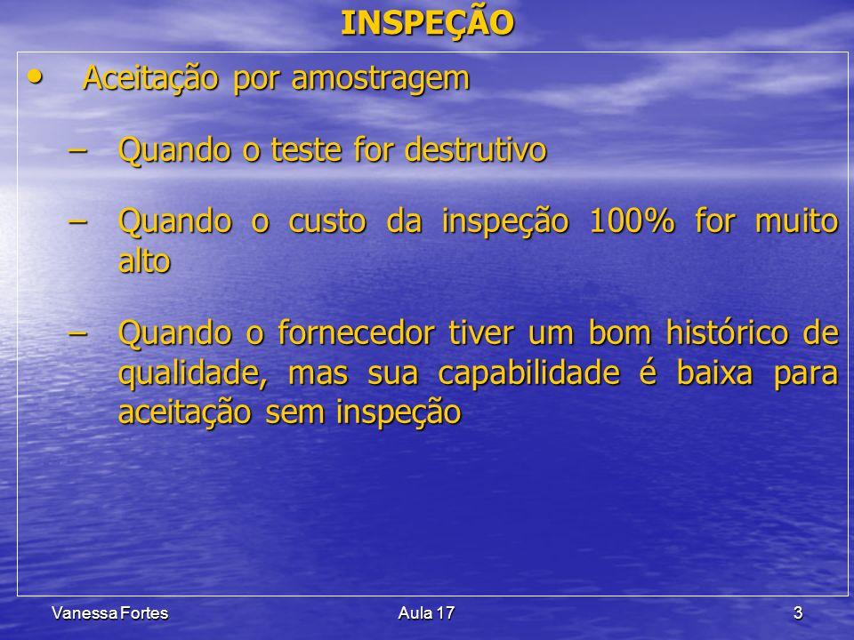 Vanessa FortesAula 173 Aceitação por amostragem Aceitação por amostragem –Quando o teste for destrutivo –Quando o custo da inspeção 100% for muito alt