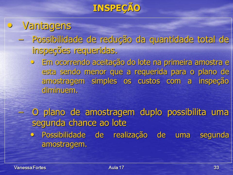 Vanessa FortesAula 1733 Vantagens Vantagens –Possibilidade de redução da quantidade total de inspeções requeridas. Em ocorrendo aceitação do lote na p