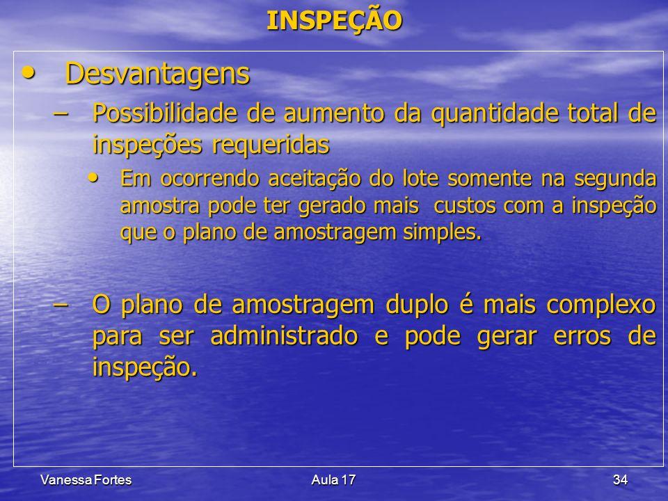 Vanessa FortesAula 1734 Desvantagens Desvantagens –Possibilidade de aumento da quantidade total de inspeções requeridas Em ocorrendo aceitação do lote