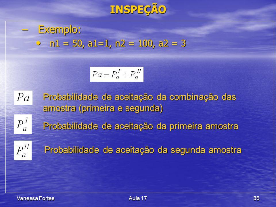Vanessa FortesAula 1735 –Exemplo: n1 = 50, a1=1, n2 = 100, a2 = 3 n1 = 50, a1=1, n2 = 100, a2 = 3 INSPEÇÃO Probabilidade de aceitação da combinação da