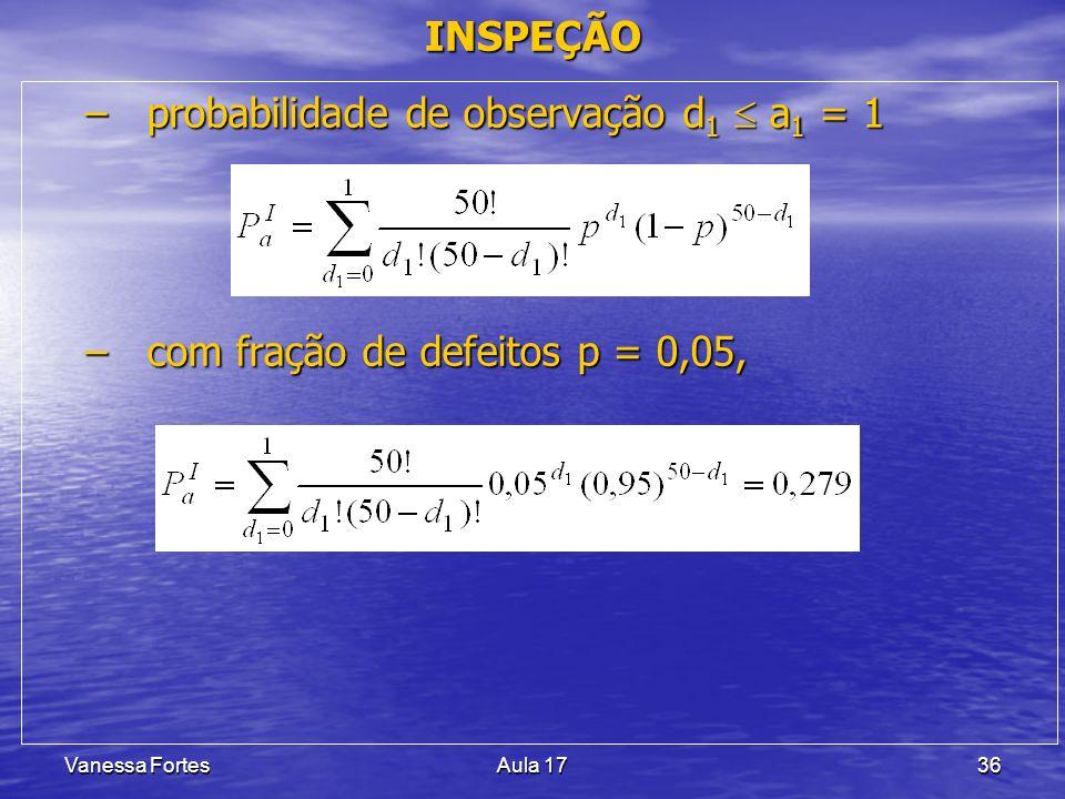 Vanessa FortesAula 1736 –probabilidade de observação d 1 a 1 = 1 –com fração de defeitos p = 0,05, INSPEÇÃO