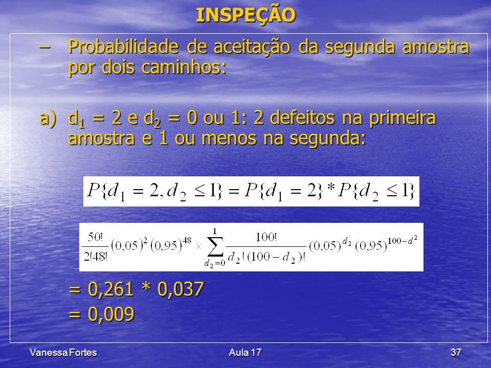 Vanessa FortesAula 1737 –Probabilidade de aceitação da segunda amostra por dois caminhos: a)d 1 = 2 e d 2 = 0 ou 1: 2 defeitos na primeira amostra e 1