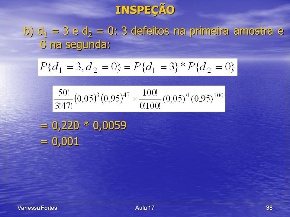 Vanessa FortesAula 1738 b) d 1 = 3 e d 2 = 0: 3 defeitos na primeira amostra e 0 na segunda: = 0,220 * 0,0059 = 0,001 INSPEÇÃO = =