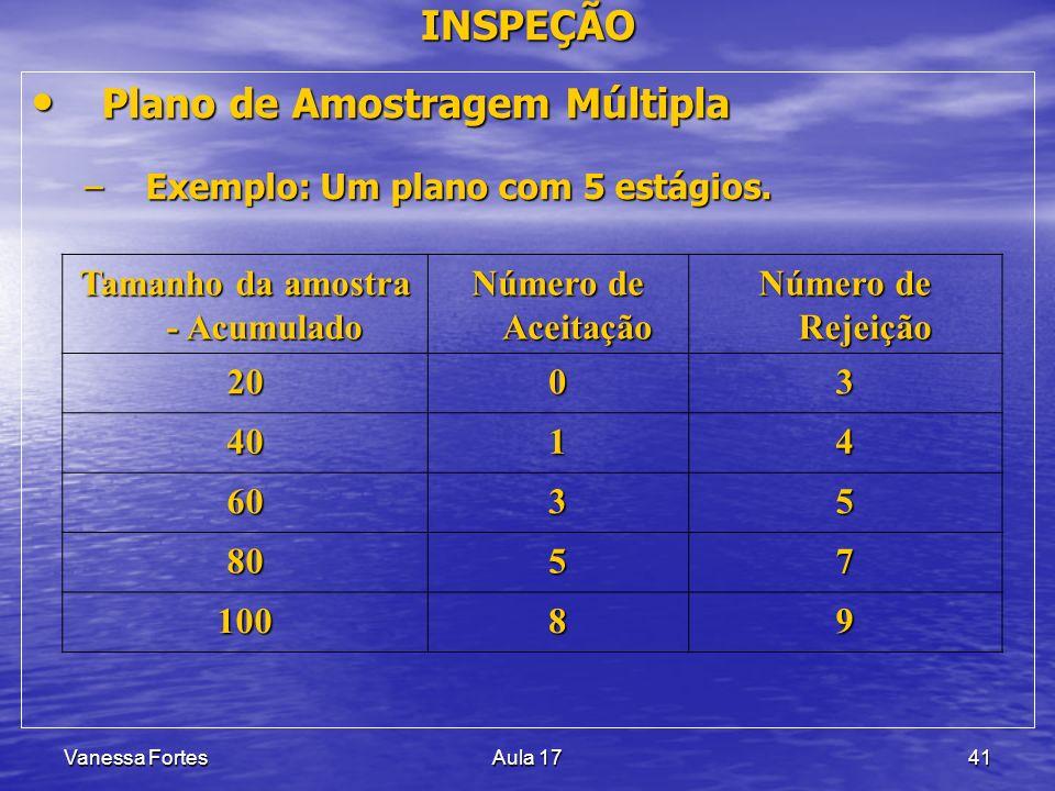 Vanessa FortesAula 1741 INSPEÇÃO Plano de Amostragem Múltipla Plano de Amostragem Múltipla –Exemplo: Um plano com 5 estágios. Tamanho da amostra - Acu