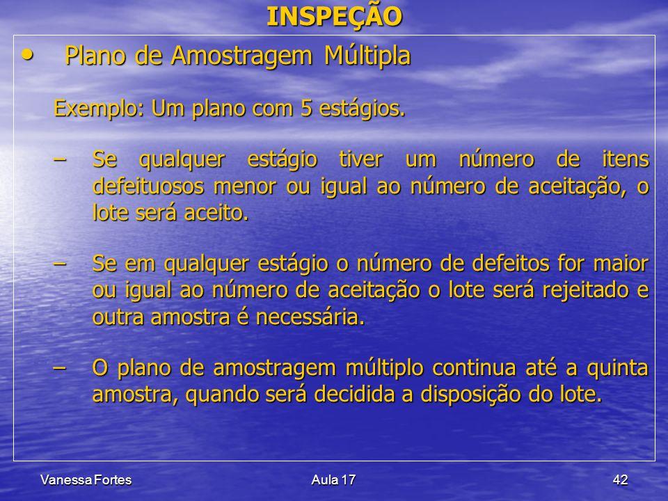 Vanessa FortesAula 1742 INSPEÇÃO Plano de Amostragem Múltipla Plano de Amostragem Múltipla Exemplo: Um plano com 5 estágios. –Se qualquer estágio tive