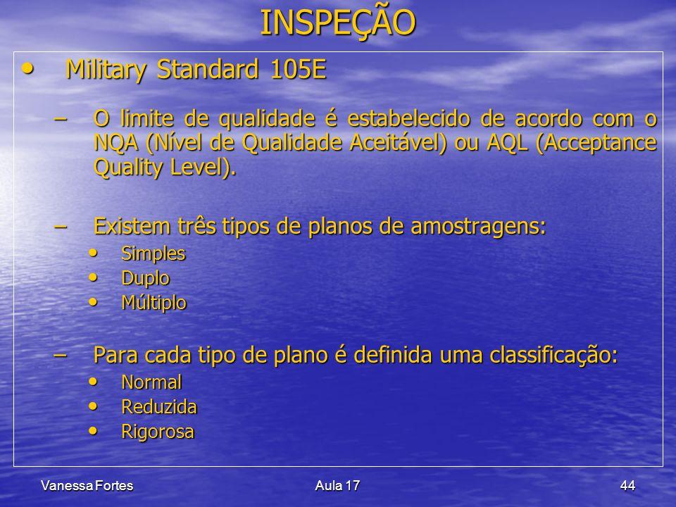 Vanessa FortesAula 1744 INSPEÇÃO Military Standard 105E Military Standard 105E –O limite de qualidade é estabelecido de acordo com o NQA (Nível de Qua