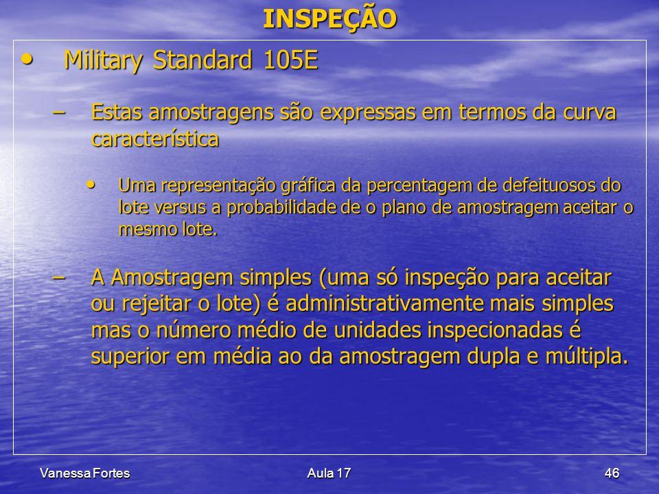 Vanessa FortesAula 1746 INSPEÇÃO Military Standard 105E Military Standard 105E –Estas amostragens são expressas em termos da curva característica Uma