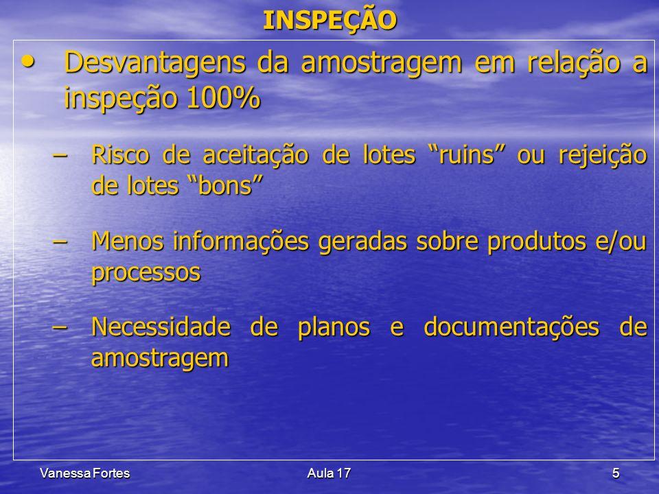 Vanessa FortesAula 175 Desvantagens da amostragem em relação a inspeção 100% Desvantagens da amostragem em relação a inspeção 100% –Risco de aceitação