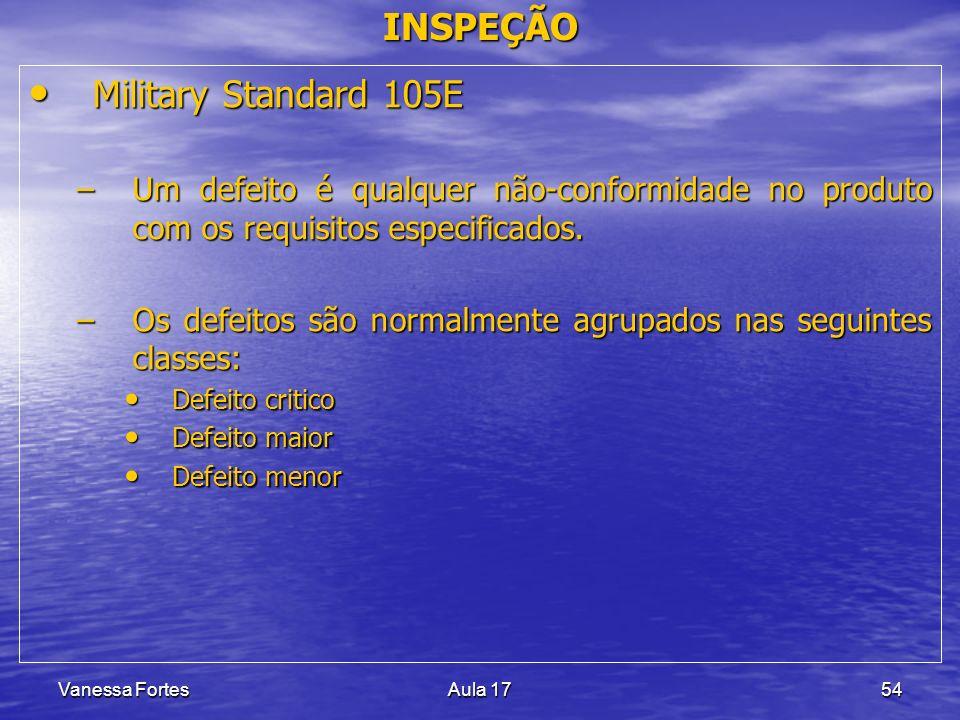 Vanessa FortesAula 1754 INSPEÇÃO Military Standard 105E Military Standard 105E –Um defeito é qualquer não-conformidade no produto com os requisitos es
