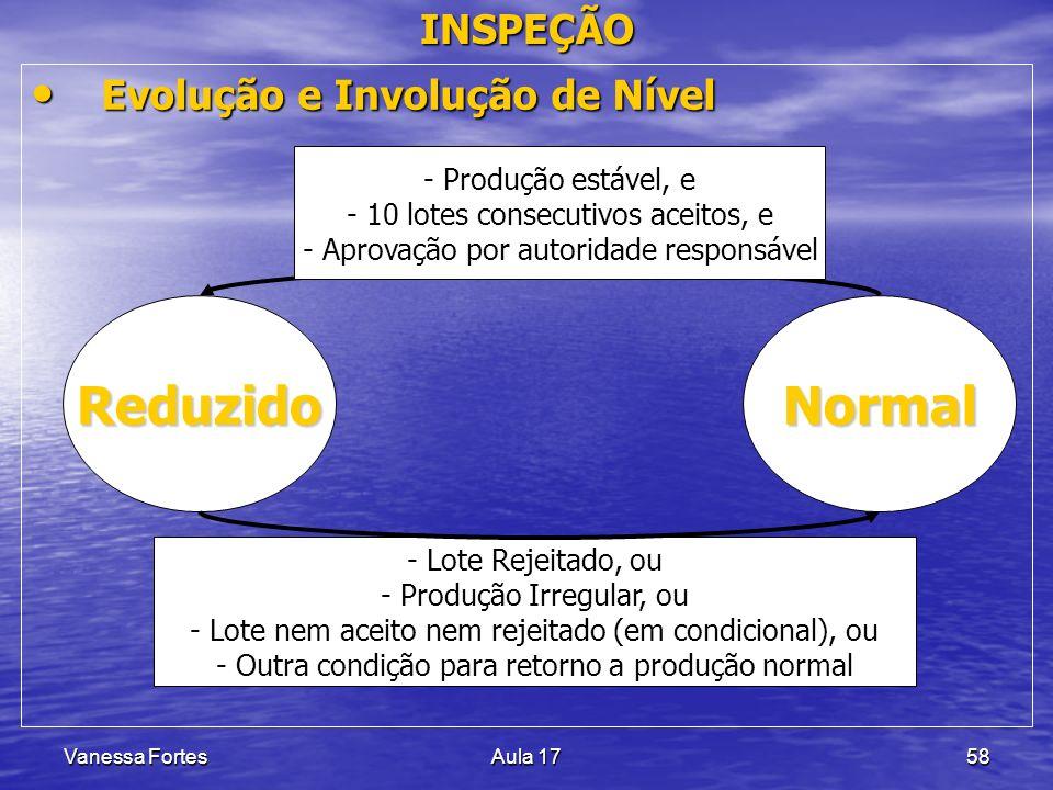 Vanessa FortesAula 1758 INSPEÇÃO Evolução e Involução de Nível Evolução e Involução de Nível ReduzidoNormal - Produção estável, e - 10 lotes consecuti