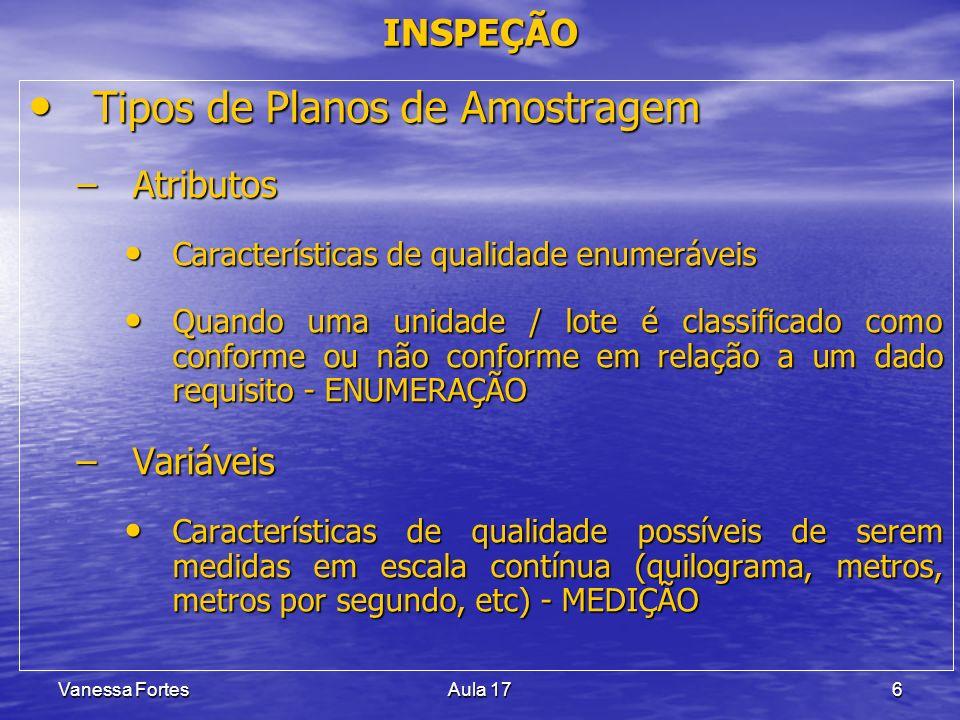 Vanessa FortesAula 176 Tipos de Planos de Amostragem Tipos de Planos de Amostragem –Atributos Características de qualidade enumeráveis Características