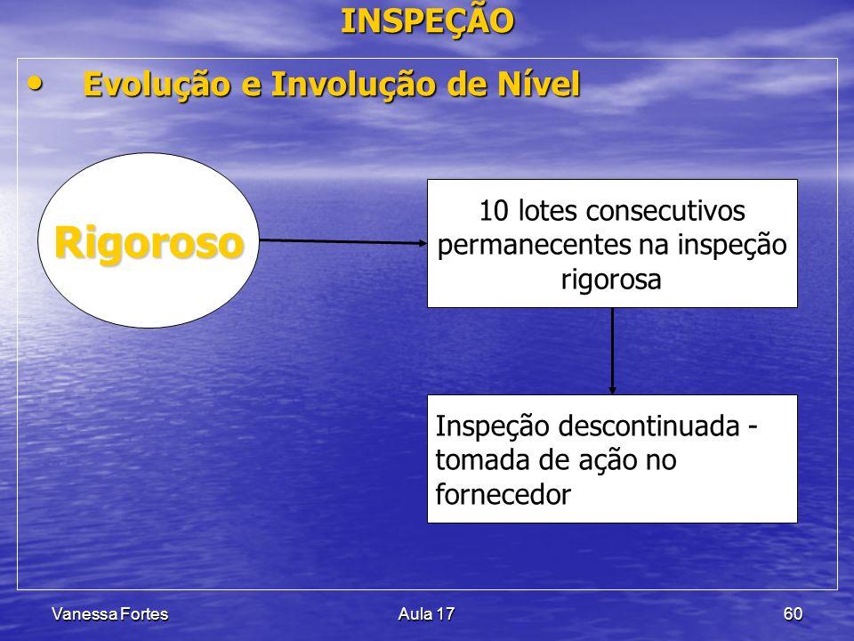 Vanessa FortesAula 1760 INSPEÇÃO Evolução e Involução de Nível Evolução e Involução de Nível Rigoroso 10 lotes consecutivos permanecentes na inspeção
