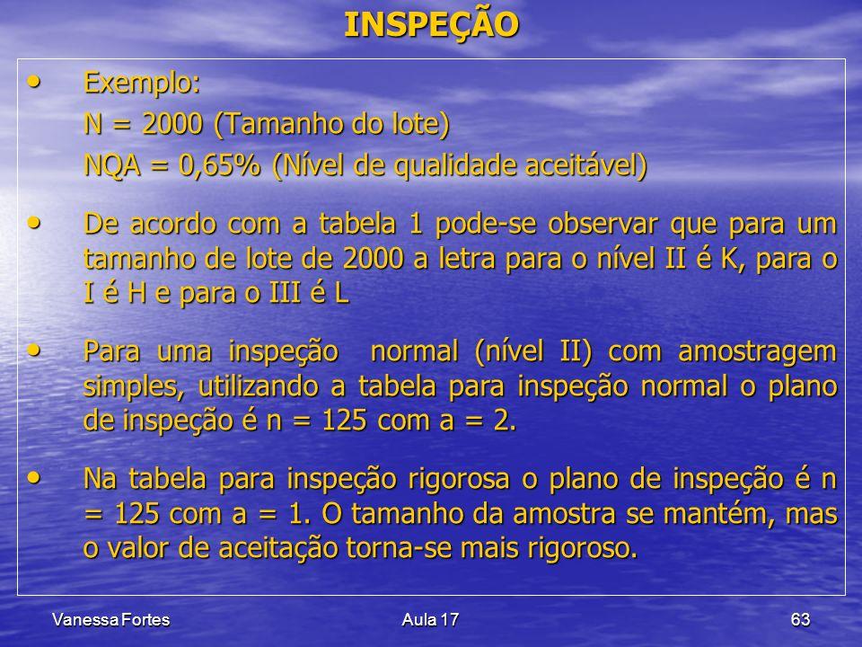 Vanessa FortesAula 1763 INSPEÇÃO Exemplo: Exemplo: N = 2000 (Tamanho do lote) NQA = 0,65% (Nível de qualidade aceitável) De acordo com a tabela 1 pode