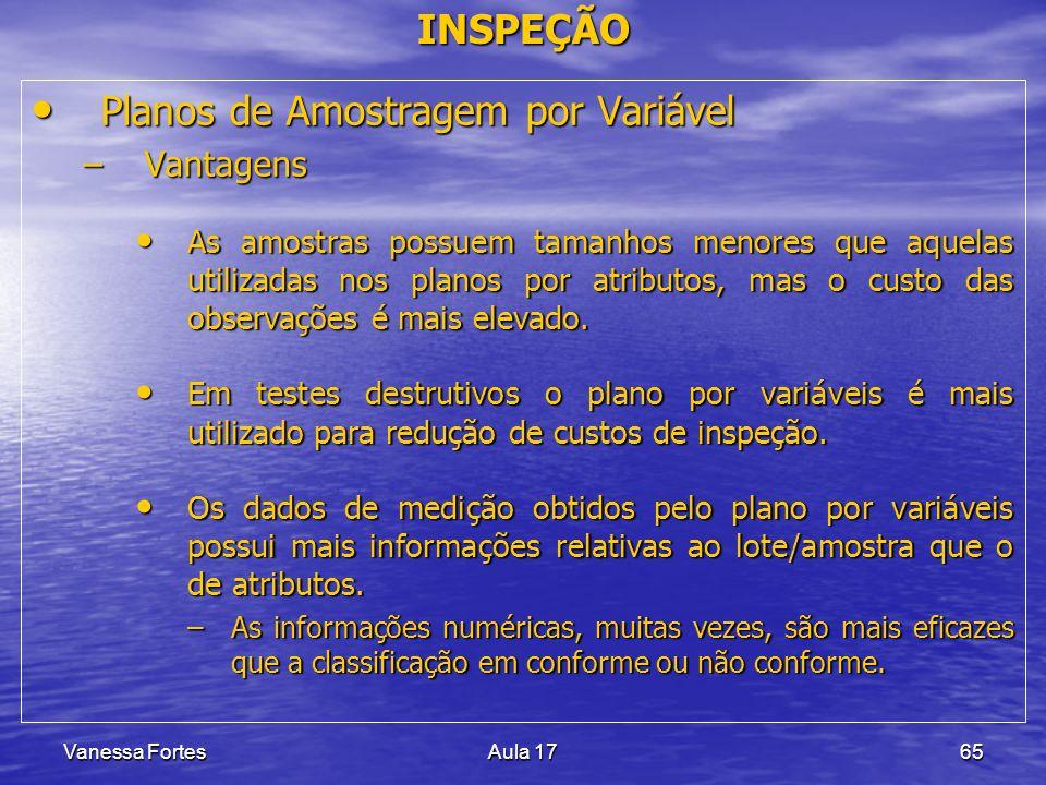 Vanessa FortesAula 1765 INSPEÇÃO Planos de Amostragem por Variável Planos de Amostragem por Variável –Vantagens As amostras possuem tamanhos menores q